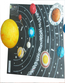 Modelo del Sistema Solar Nuria y Marta 1A